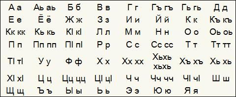 защищает взглядов даргинский алфавит с картинками охотно включают песни